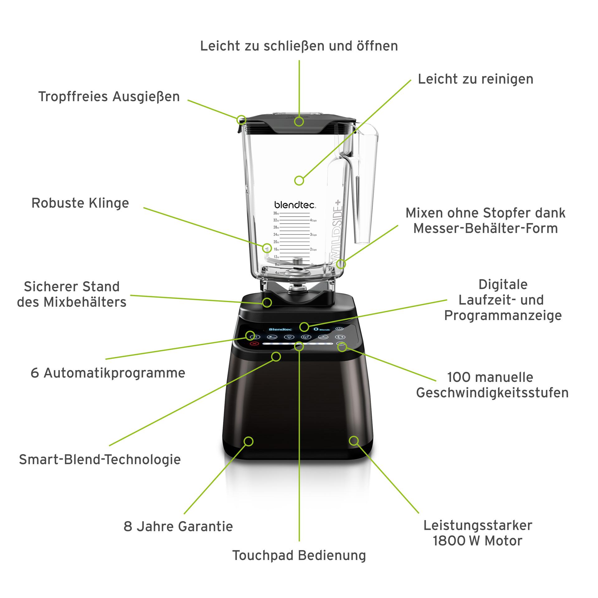 Blendtec Designer 725 Mixer mit allen Vorteilen auf einen Blick