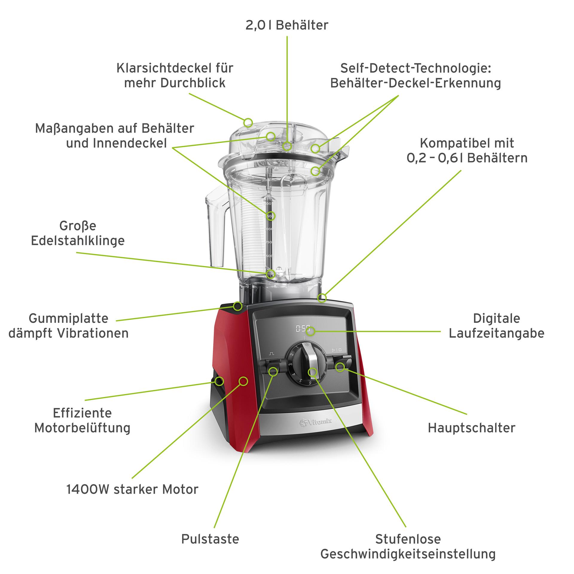 Vitamix Ascent A2300i Hochleistungsmixer