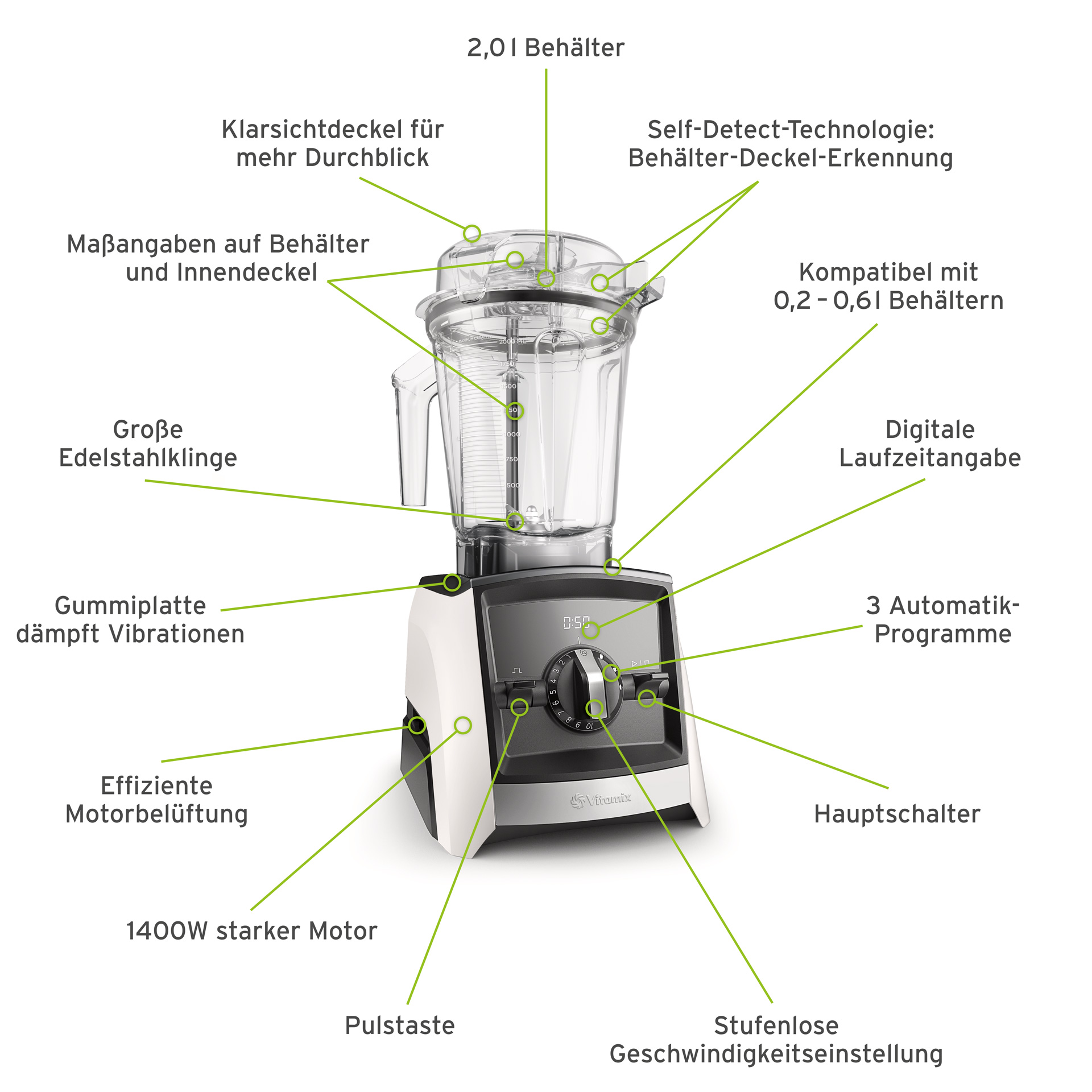 Vitamix SUPER-Set Ascent A2500i 225 ml Kit