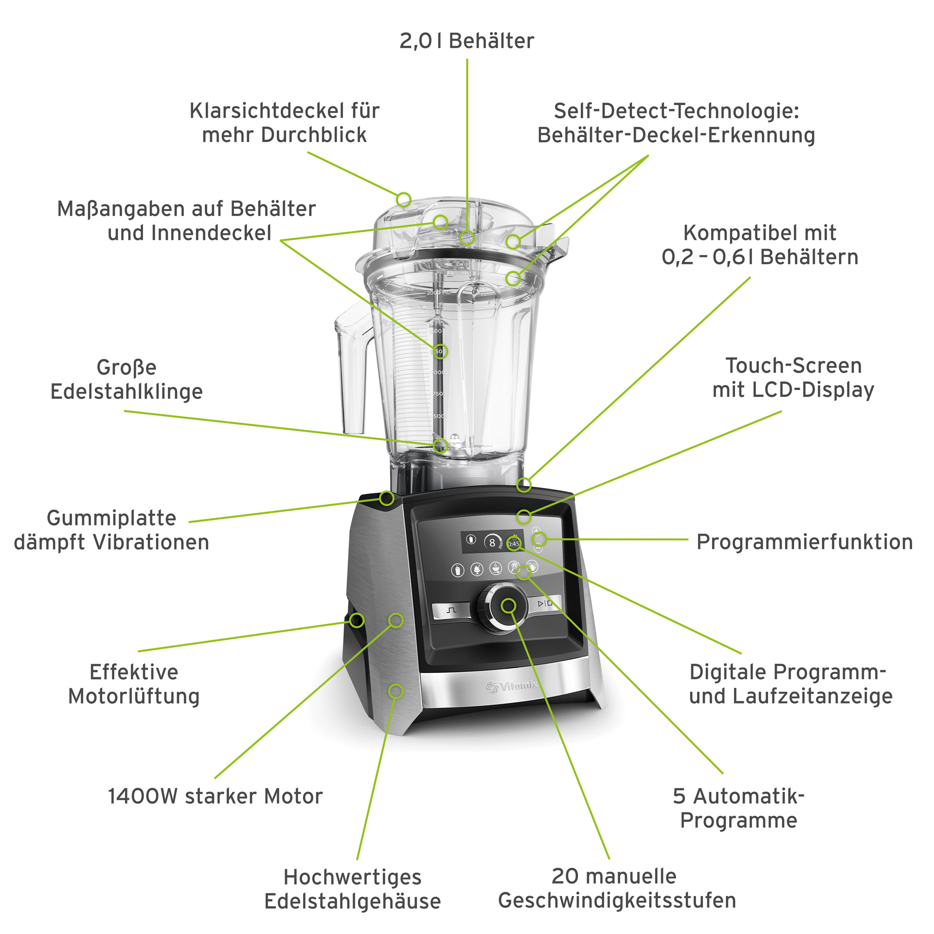Vitamix ASCENT A3500i USPs