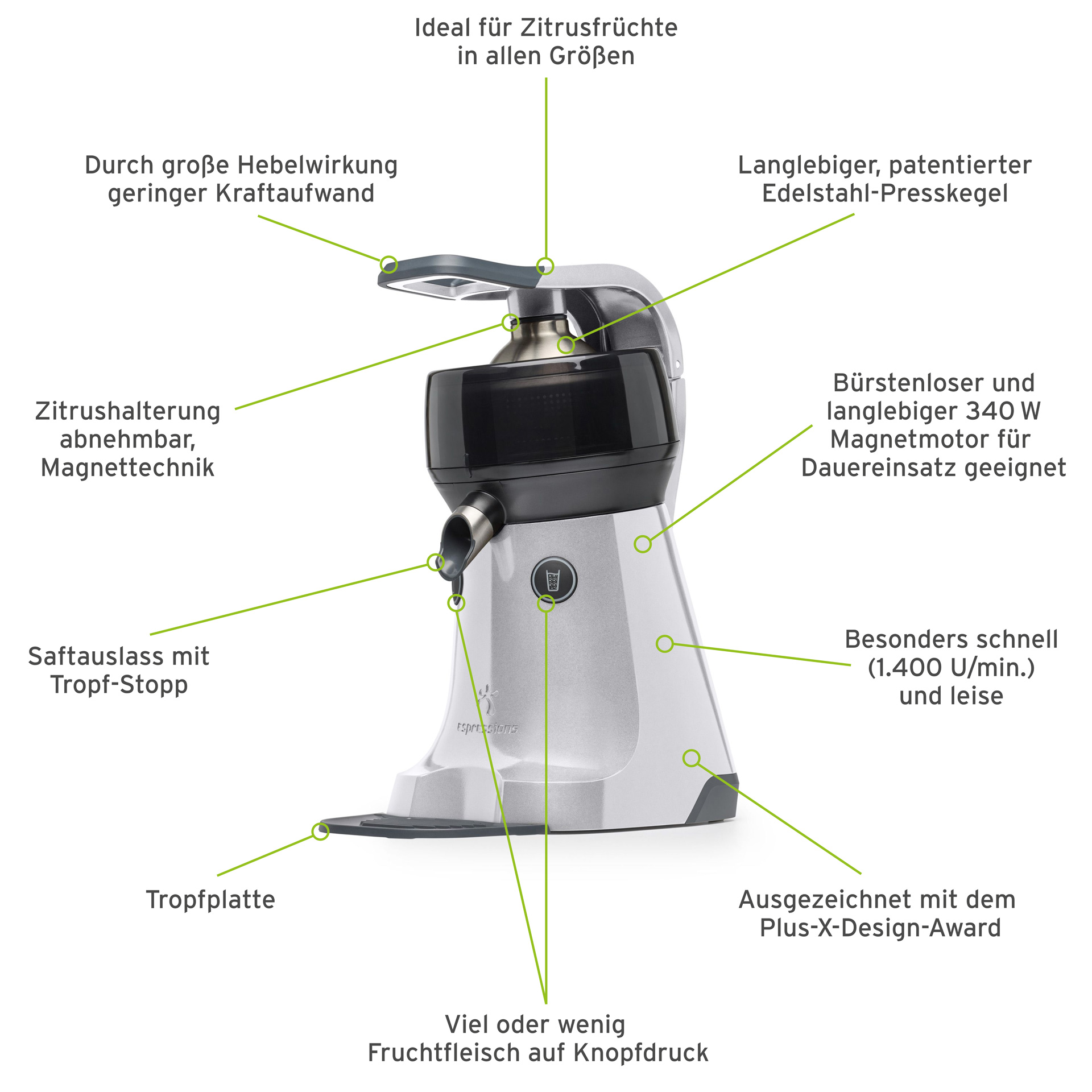 The Juicer Essprssions - alle Besonderheiten auf einen Blick