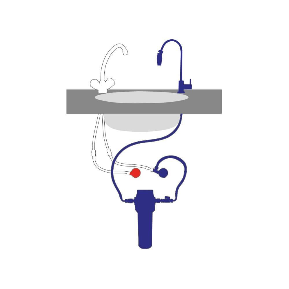 Anschluss des Wasserfilters ueber Zusatzarmatur