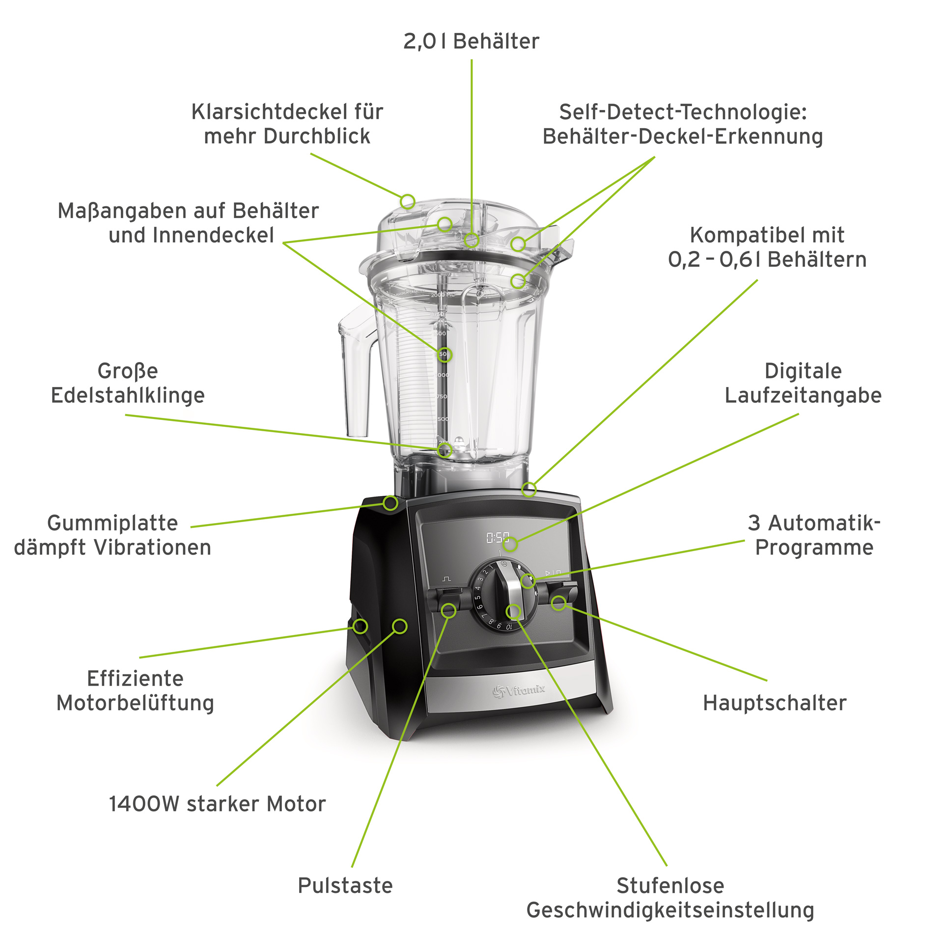 Vitamix Ascent A2500i Super-Set